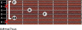 A#maj7sus for guitar on frets x, 1, 3, 2, x, 1