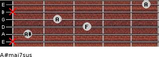 A#maj7sus for guitar on frets x, 1, 3, 2, x, 5