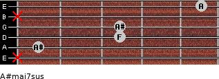 A#maj7sus for guitar on frets x, 1, 3, 3, x, 5