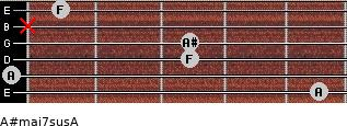 A#maj7sus/A for guitar on frets 5, 0, 3, 3, x, 1