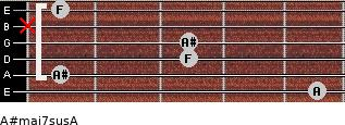 A#maj7sus/A for guitar on frets 5, 1, 3, 3, x, 1
