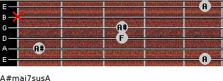 A#maj7sus/A for guitar on frets 5, 1, 3, 3, x, 5