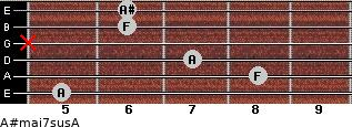 A#maj7sus/A for guitar on frets 5, 8, 7, x, 6, 6