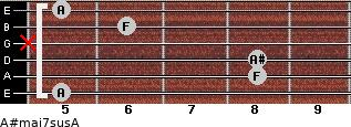 A#maj7sus/A for guitar on frets 5, 8, 8, x, 6, 5