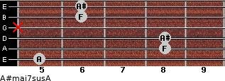 A#maj7sus/A for guitar on frets 5, 8, 8, x, 6, 6