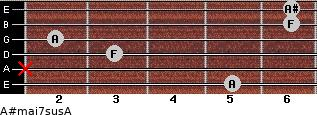 A#maj7sus/A for guitar on frets 5, x, 3, 2, 6, 6