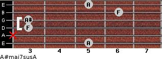 A#maj7sus/A for guitar on frets 5, x, 3, 3, 6, 5