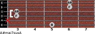 A#maj7sus/A for guitar on frets 5, x, 3, 3, 6, 6
