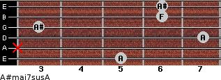 A#maj7sus/A for guitar on frets 5, x, 7, 3, 6, 6