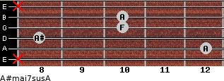A#maj7sus/A for guitar on frets x, 12, 8, 10, 10, x
