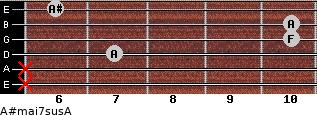 A#maj7sus/A for guitar on frets x, x, 7, 10, 10, 6