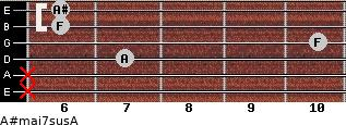 A#maj7sus/A for guitar on frets x, x, 7, 10, 6, 6