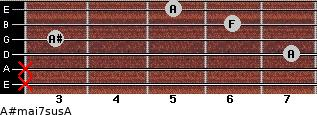 A#maj7sus/A for guitar on frets x, x, 7, 3, 6, 5
