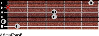 A#maj7sus/F for guitar on frets 1, 0, 3, 3, x, 5