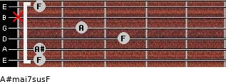 A#maj7sus/F for guitar on frets 1, 1, 3, 2, x, 1