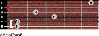 A#maj7sus/F for guitar on frets 1, 1, 3, 2, x, 5