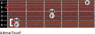 A#maj7sus/F for guitar on frets 1, 1, 3, 3, x, 5