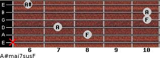 A#maj7sus/F for guitar on frets x, 8, 7, 10, 10, 6
