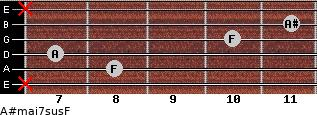 A#maj7sus/F for guitar on frets x, 8, 7, 10, 11, x