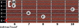 A#maj7sus/F for guitar on frets x, 8, 7, 10, 6, 6