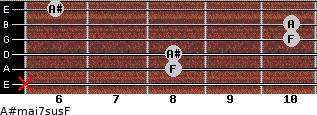 A#maj7sus/F for guitar on frets x, 8, 8, 10, 10, 6