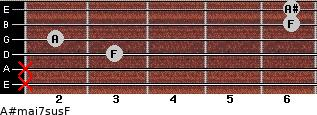 A#maj7sus/F for guitar on frets x, x, 3, 2, 6, 6
