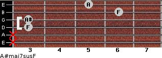 A#maj7sus/F for guitar on frets x, x, 3, 3, 6, 5