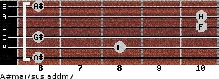 A#maj7sus add(m7) for guitar on frets 6, 8, 6, 10, 10, 6