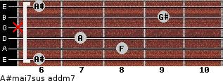 A#maj7sus add(m7) for guitar on frets 6, 8, 7, x, 9, 6