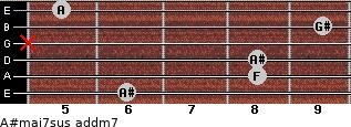 A#maj7sus add(m7) for guitar on frets 6, 8, 8, x, 9, 5