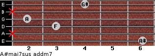 A#maj7sus add(m7) for guitar on frets 6, x, 3, 2, x, 4