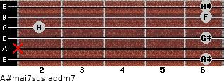 A#maj7sus add(m7) for guitar on frets 6, x, 6, 2, 6, 6