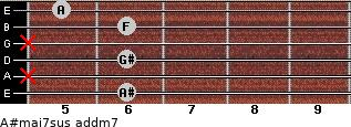 A#maj7sus add(m7) guitar chord