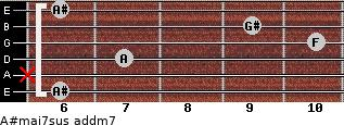 A#maj7sus add(m7) for guitar on frets 6, x, 7, 10, 9, 6