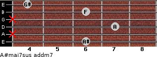 A#maj7sus add(m7) for guitar on frets 6, x, 7, x, 6, 4