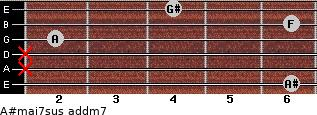 A#maj7sus add(m7) for guitar on frets 6, x, x, 2, 6, 4