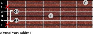 A#maj7sus add(m7) for guitar on frets x, 1, 3, 1, x, 5