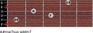 A#maj7sus add(m7) for guitar on frets x, 1, 3, 2, x, 4