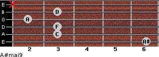 A#maj9 for guitar on frets 6, 3, 3, 2, 3, x
