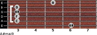 A#maj9 for guitar on frets 6, 3, 3, 3, 3, 5
