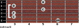 A#maj9 for guitar on frets 6, 3, 3, 5, 3, 5