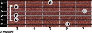 A#maj9 for guitar on frets 6, 3, 3, 7, 3, 5