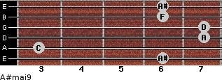 A#maj9 for guitar on frets 6, 3, 7, 7, 6, 6