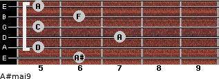 A#maj9 for guitar on frets 6, 5, 7, 5, 6, 5