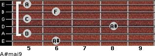 A#maj9 for guitar on frets 6, 5, 8, 5, 6, 5
