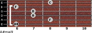 A#maj9 for guitar on frets 6, 8, 7, 7, 6, 8