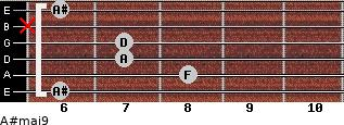 A#maj9 for guitar on frets 6, 8, 7, 7, x, 6