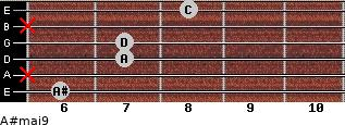A#maj9 for guitar on frets 6, x, 7, 7, x, 8