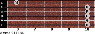 A#maj9/11/13/D for guitar on frets 10, 10, 10, 10, 10, 6