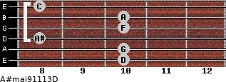 A#maj9/11/13/D for guitar on frets 10, 10, 8, 10, 10, 8